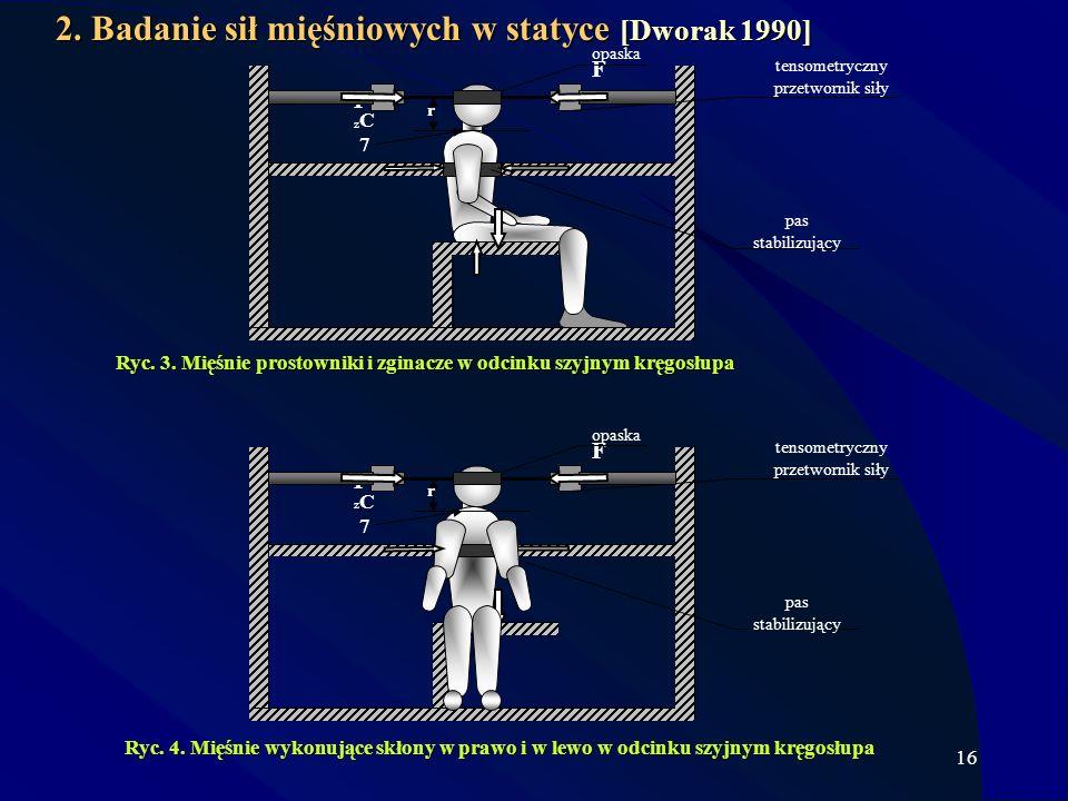 2. Badanie sił mięśniowych w statyce [Dworak 1990]